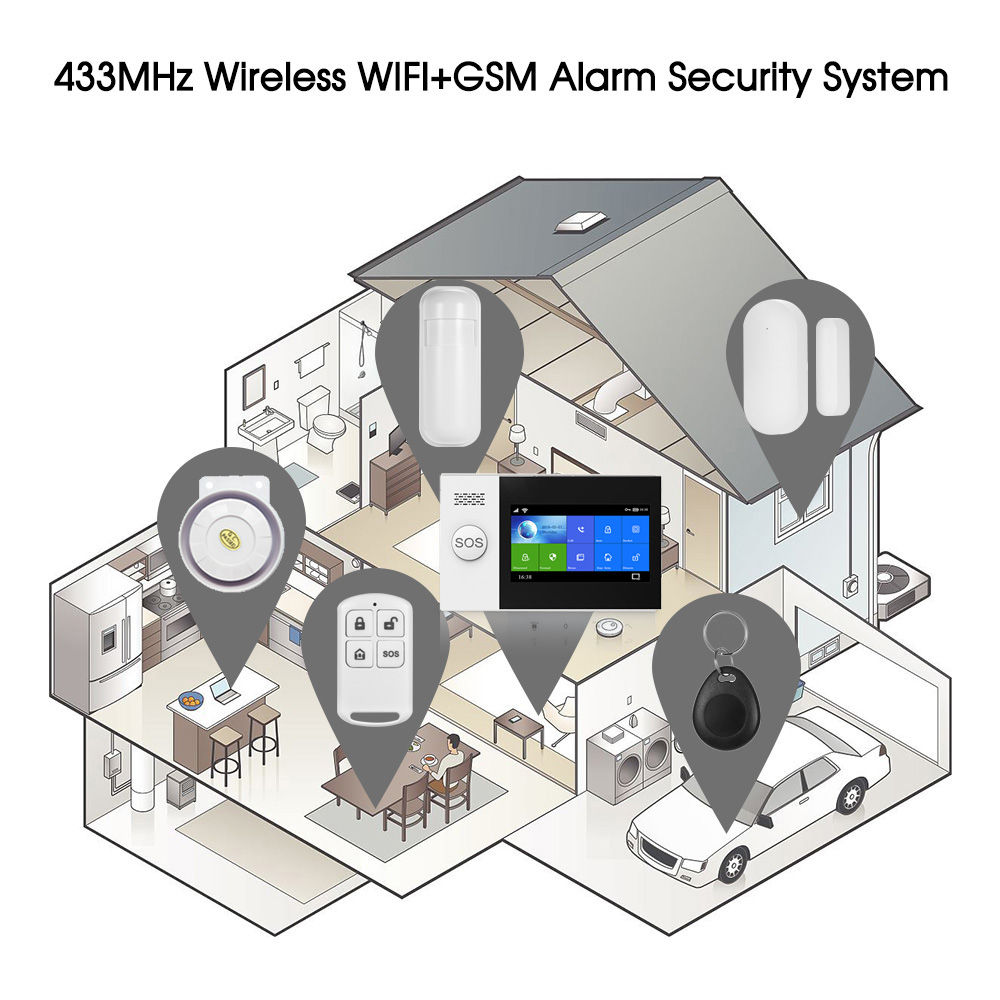 sistem alarma wireless pgst pg-107 3G